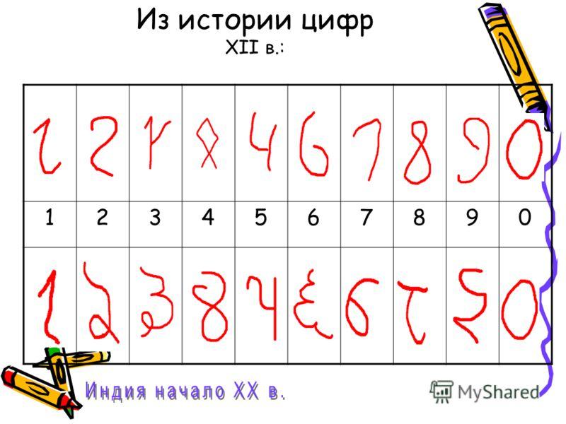 Из истории цифр XII в.: 1234567890
