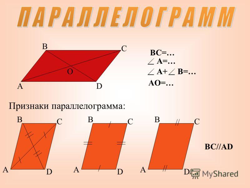 AB C D O BC=… A=… A+ AO=… B=… Признаки параллелограмма: A B C D A B C D A B C D BC//AD