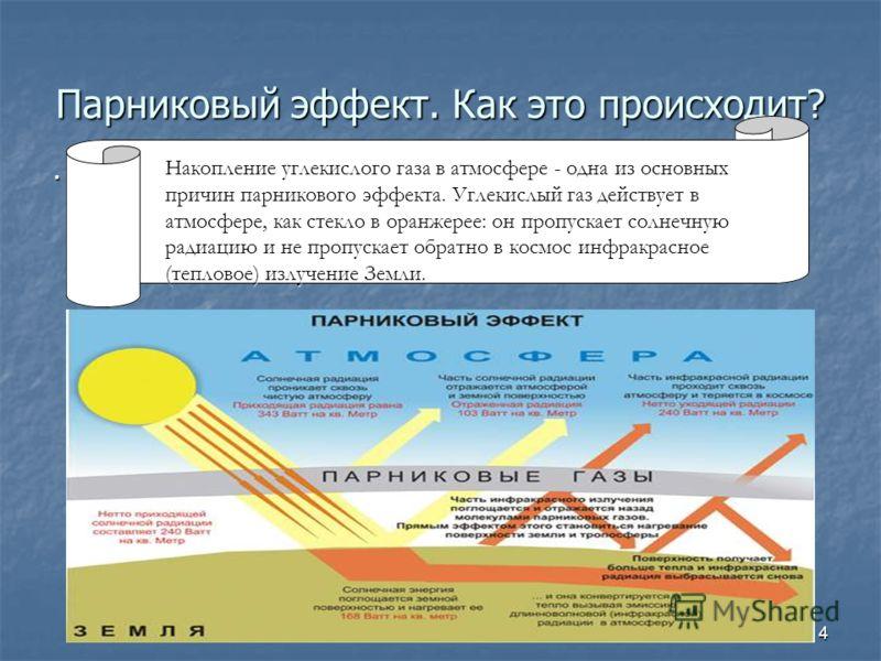 3 Что такое парниковый эффект? Парнико́вый эффе́кт повышение нижних слоёв атмосферы планеты по сравнению с эффективной температурой, т. е. температурой теплового излучения планеты, наблюдаемого из космоса. Парнико́вый эффе́кт повышение температуры ни