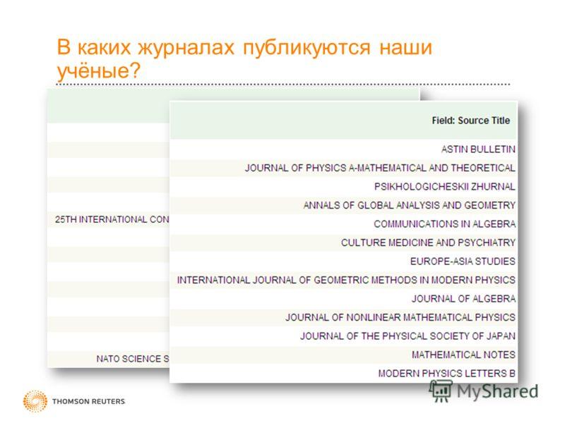 В каких журналах публикуются наши учёные?