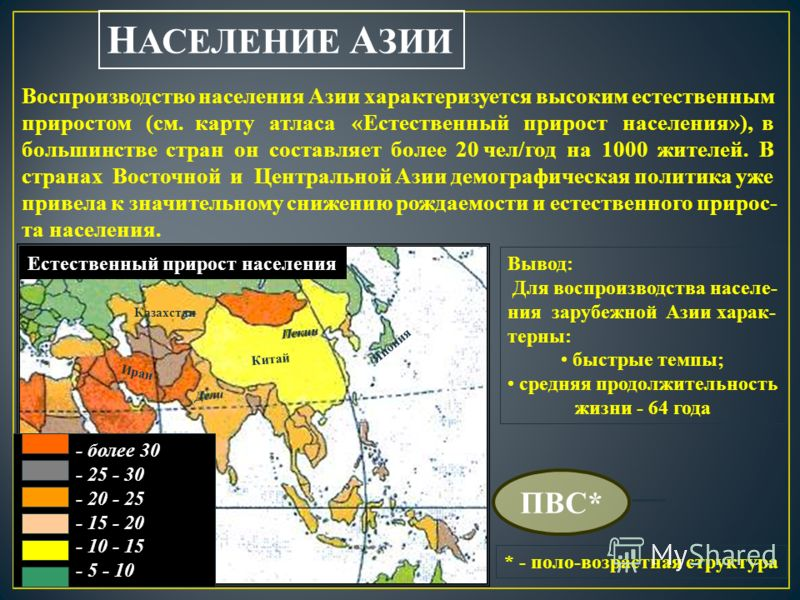 Н АСЕЛЕНИЕ А ЗИИ Воспроизводство населения Азии характеризуется высоким естественным приростом (см. карту атласа «Естественный прирост населения»), в большинстве стран он составляет более 20 чел/год на 1000 жителей. В странах Восточной и Центральной