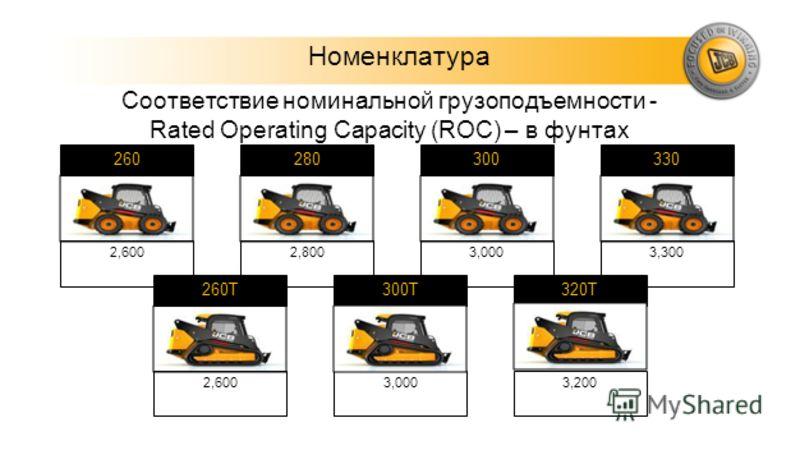 Соответствие номинальной грузоподъемности - Rated Operating Capacity (ROC) – в фунтах 260 2,600 280 2,800 300 3,000 330 3,300 260T 2,600 300T 3,000 320T 3,200