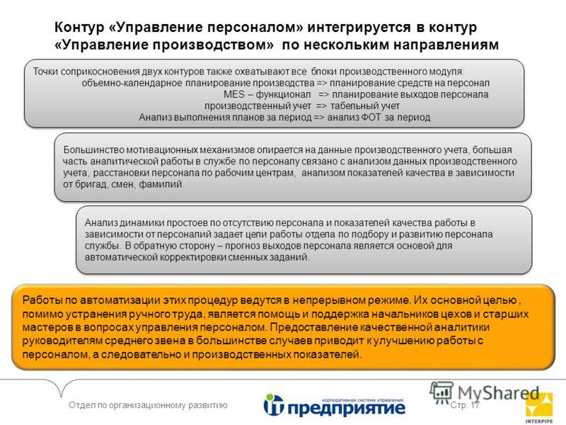 Отдел по организационному развитиюСтр. 16 Развитие модуля «Управление ремонтами» направлено на улучшение планирования ремонтов Интеграция контуров «Управления ремонтами» и «Управление производством» происходят на всех уровнях работы производственного