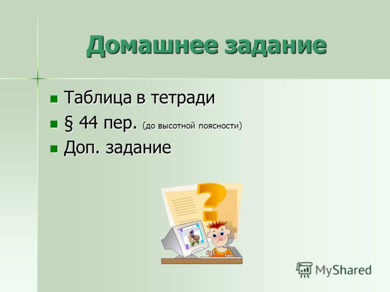 Домашнее задание Таблица в тетради Таблица в тетради § 44 пер. (до высотной поясности) § 44 пер. (до высотной поясности) Доп. задание Доп. задание