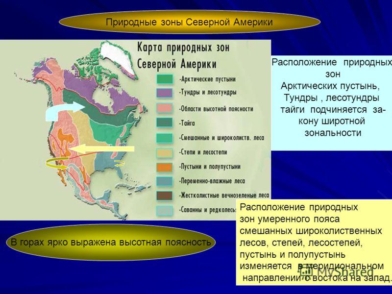 Природные зоны Северной Америки Расположение природных зон Арктических пустынь, Тундры, лесотундры тайги подчиняется за- кону широтной зональности Расположение природных зон умеренного пояса смешанных широколиственных лесов, степей, лесостепей, пусты