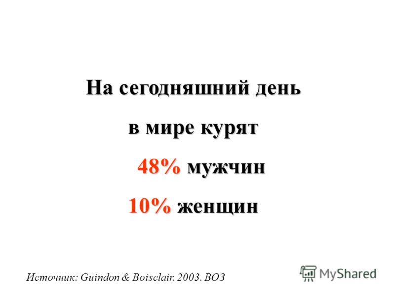 Источник : Guindon & Boisclair. 2003. ВОЗ На сегодняшний день в мире курят 48% мужчин 10% женщин