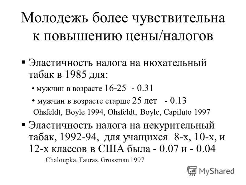 Молодежь более чувствительна к повышению цены/налогов Эластичность налога на нюхательный табак в 1985 для: мужчин в возрасте 16-25 - 0.31 мужчин в возрасте старше 25 лет - 0.13 Ohsfeldt, Boyle 1994, Ohsfeldt, Boyle, Capiluto 1997 Эластичность налога