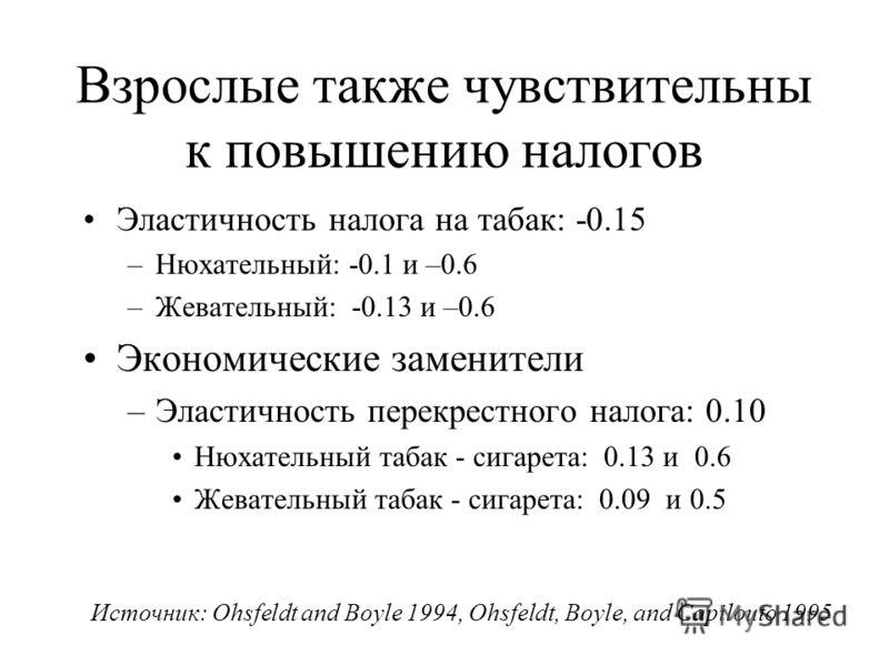 Взрослые также чувствительны к повышению налогов Эластичность налога на табак: -0.15 –Нюхательный: -0.1 и –0.6 –Жевательный: -0.13 и –0.6 Экономические заменители –Эластичность перекрестного налога: 0.10 Нюхательный табак - сигарета: 0.13 и 0.6 Жеват