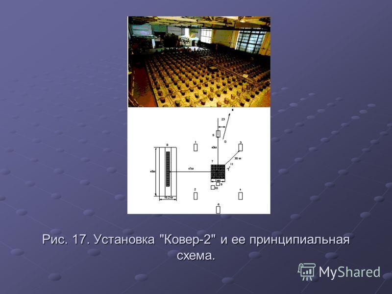 Рис. 17. Установка Ковер-2 и ее принципиальная схема.