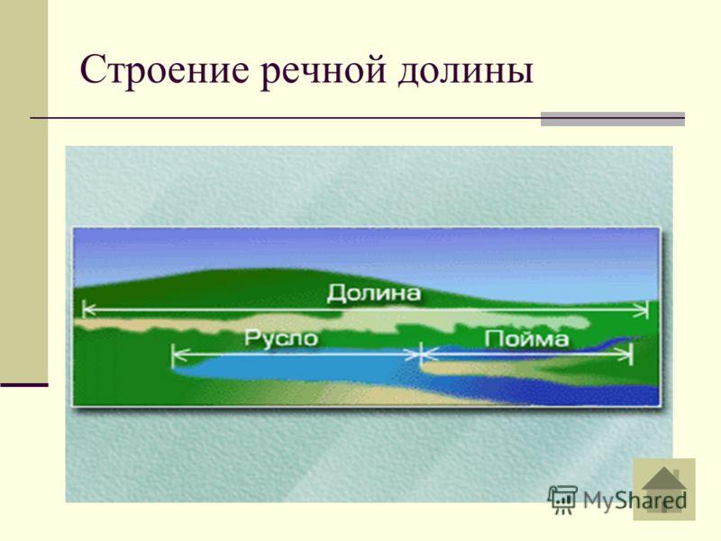 Строение речной долины