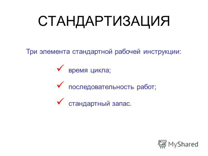 СТАНДАРТИЗАЦИЯ Три элемента стандартной рабочей инструкции: время цикла; последовательность работ; стандартный запас.