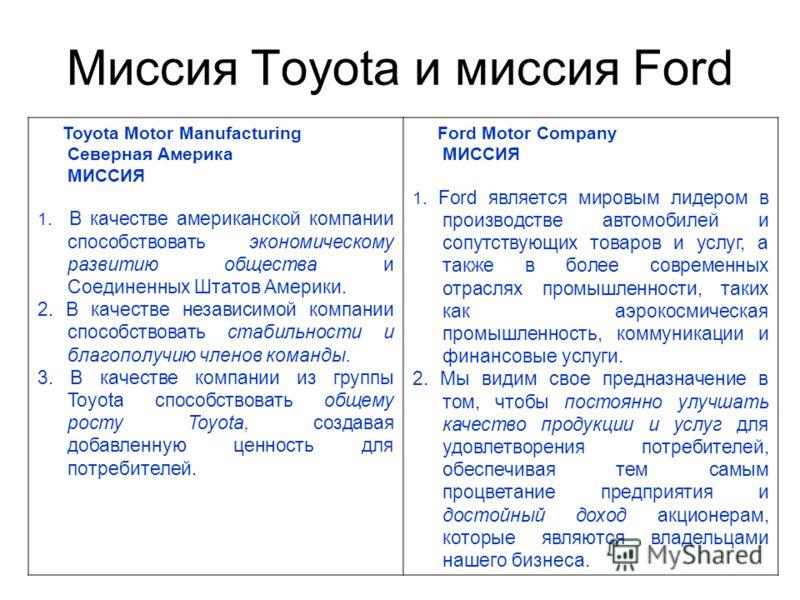 Миссия Toyota и миссия Ford Toyota Motor Manufacturing Северная Америка МИССИЯ 1. В качестве американской компании способствовать экономическому развитию общества и Соединенных Штатов Америки. 2. В качестве независимой компании способствовать стабиль