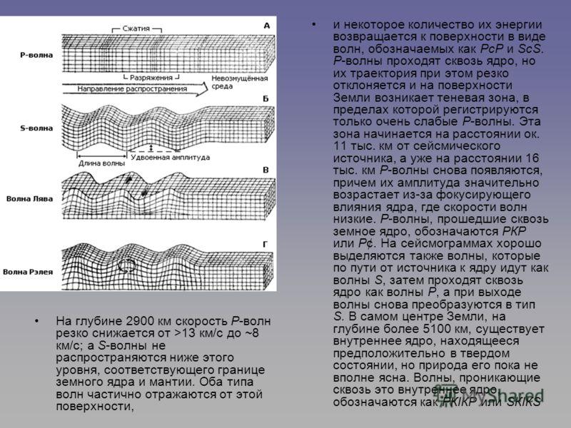 На глубине 2900 км скорость P-волн резко снижается от >13 км/с до ~8 км/с; а S-волны не распространяются ниже этого уровня, соответствующего границе земного ядра и мантии. Оба типа волн частично отражаются от этой поверхности, и некоторое количество