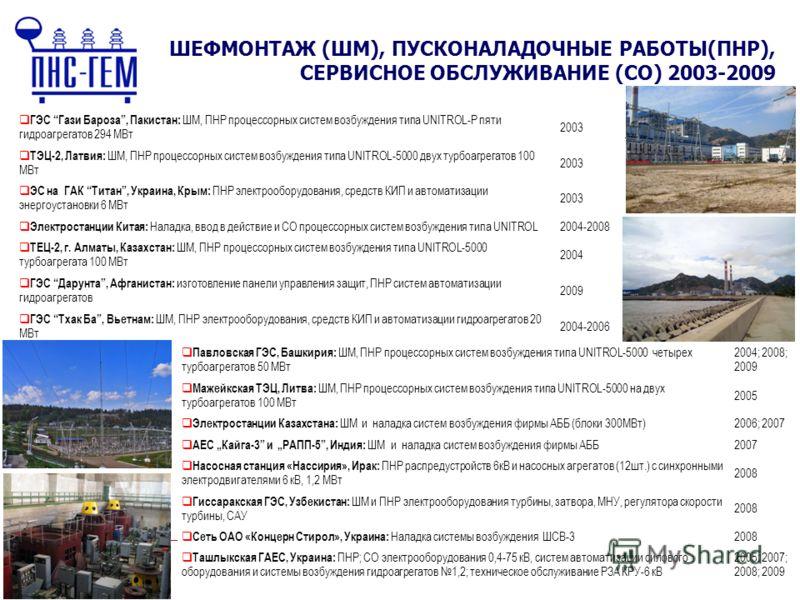 8 ШЕФМОНТАЖ (ШМ), ПУСКОНАЛАДОЧНЫЕ РАБОТЫ(ПНР), СЕРВИСНОЕ ОБСЛУЖИВАНИЕ (СО) 2003-2009 ГЭС Гази Бароза, Пакистан: ШМ, ПНР процессорных систем возбуждения типа UNITROL-Р пяти гидроагрегатов 294 МВт 2003 ТЭЦ-2, Латвия: ШМ, ПНР процессорных систем возбужд