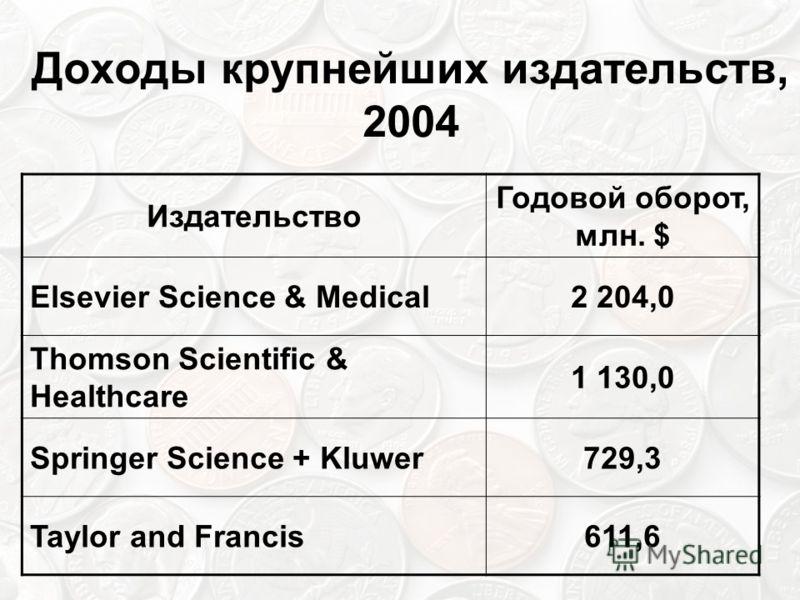 Доходы крупнейших издательств, 2004 Издательство Годовой оборот, млн. $ Elsevier Science & Medical2 204,0 Thomson Scientific & Healthcare 1 130,0 Springer Science + Kluwer729,3 Taylor and Francis611,6