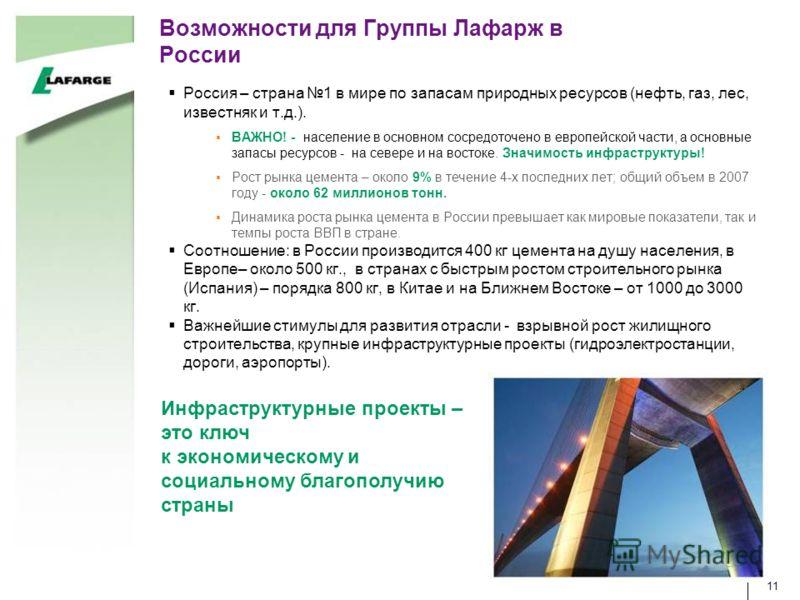 11 Возможности для Группы Лафарж в России Россия – страна 1 в мире по запасам природных ресурсов (нефть, газ, лес, известняк и т.д.). ВАЖНО! - население в основном сосредоточено в европейской части, а основные запасы ресурсов - на севере и на востоке