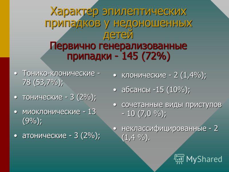 Материалы и методы исследования Обследован 201 ребёнок (от 1,5 месяцев до 15 лет). Распределение больных по степени недоношенности I степень II степень III-IV степень 81 ребёнок 71 ребёнок 49 детей (40,3%) (35,3%) (24,4%)