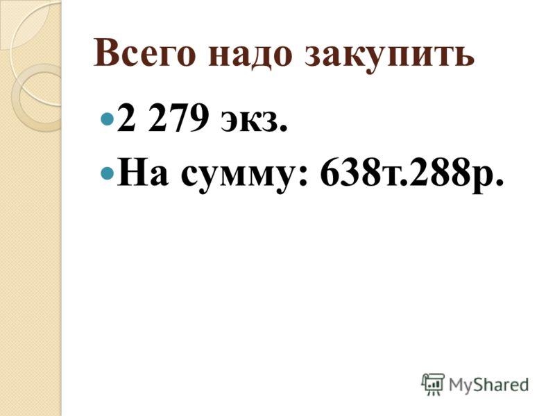Всего надо закупить 2 279 экз. На сумму: 638т.288р.
