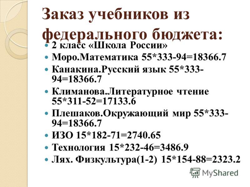 Заказ учебников из федерального бюджета: 2 класс «Школа России» Моро.Математика 55*333-94=18366.7 Канакина.Русский язык 55*333- 94=18366.7 Климанова.Литературное чтение 55*311-52=17133.6 Плешаков.Окружающий мир 55*333- 94=18366.7 ИЗО 15*182-71=2740.6