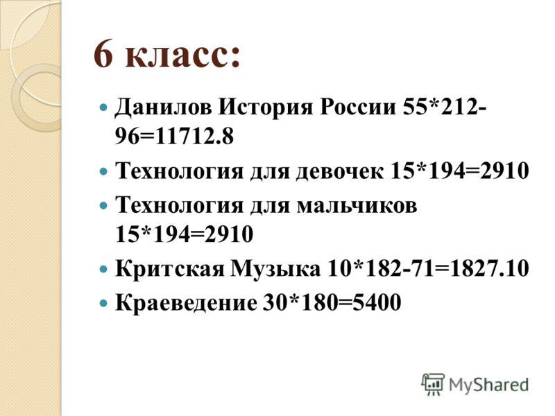 6 класс: Данилов История России 55*212- 96=11712.8 Технология для девочек 15*194=2910 Технология для мальчиков 15*194=2910 Критская Музыка 10*182-71=1827.10 Краеведение 30*180=5400