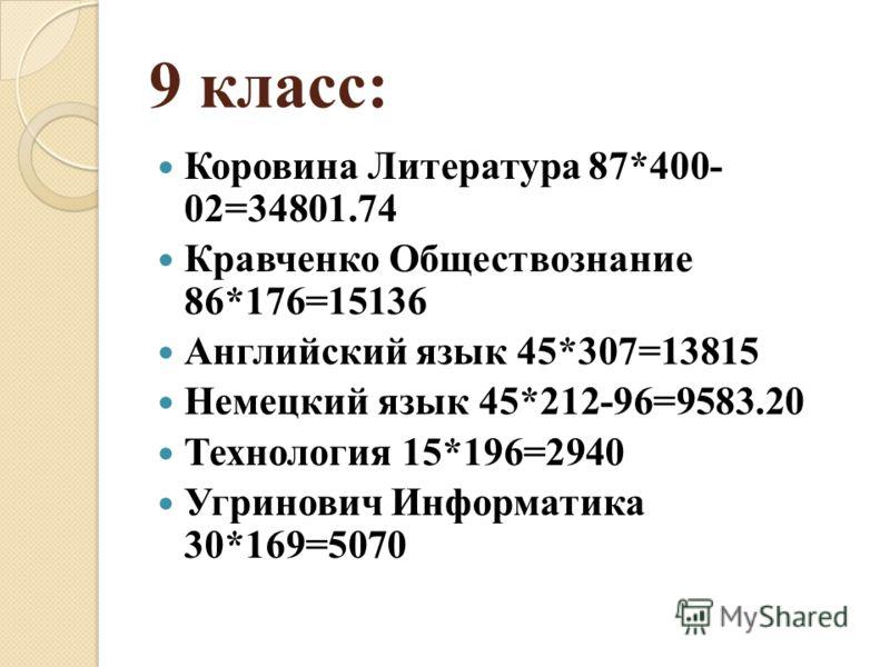 9 класс: Коровина Литература 87*400- 02=34801.74 Кравченко Обществознание 86*176=15136 Английский язык 45*307=13815 Немецкий язык 45*212-96=9583.20 Технология 15*196=2940 Угринович Информатика 30*169=5070