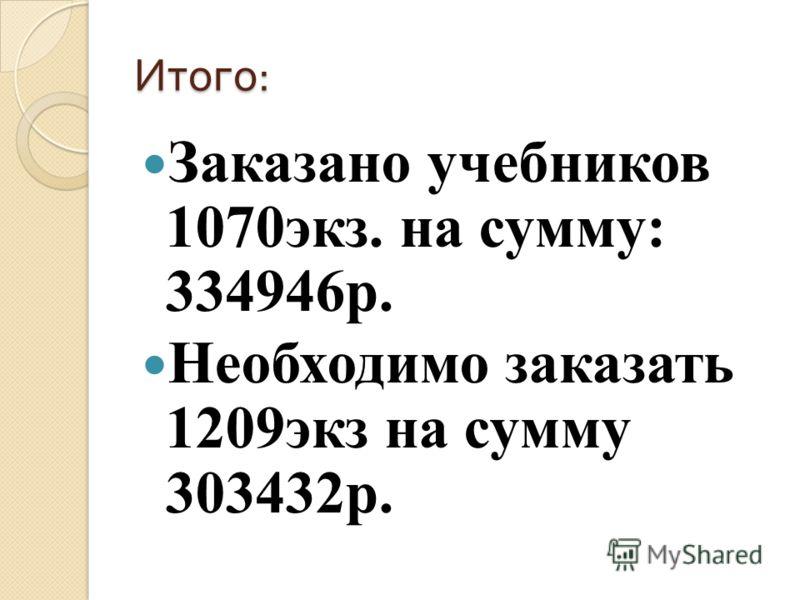 Итого : Заказано учебников 1070экз. на сумму: 334946р. Необходимо заказать 1209экз на сумму 303432р.