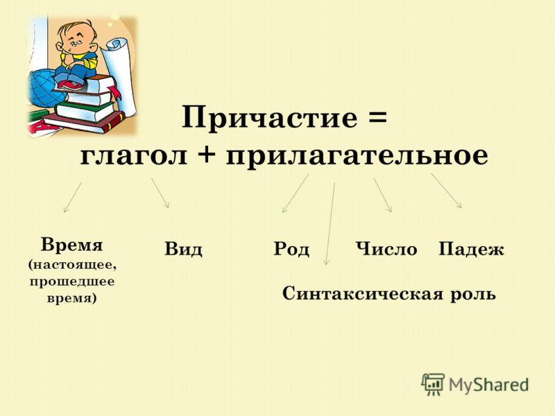 Причастие = глагол + прилагательное Время (настоящее, прошедшее время) Вид Род Число Падеж Синтаксическая роль