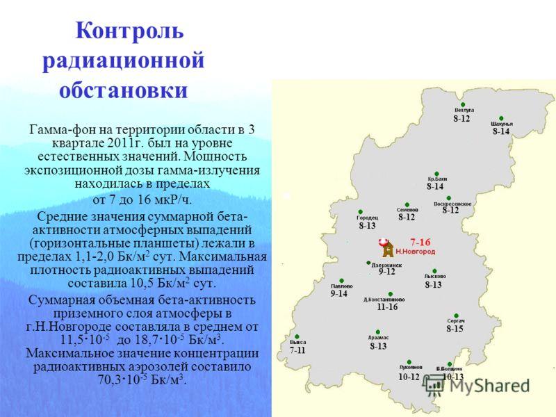 Контроль радиационной обстановки Гамма-фон на территории области в 3 квартале 2011г. был на уровне естественных значений. Мощность экспозиционной дозы гамма-излучения находилась в пределах от 7 до 16 мкР/ч. Средние значения суммарной бета- активности