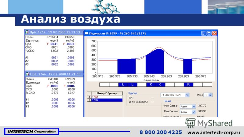Анализ воздуха 8 800 200 4225 www.intertech-corp.ru