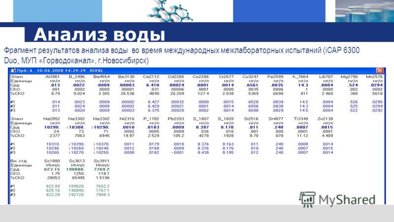 Анализ воды Фрагмент результатов анализа воды во время международных межлабораторных испытаний (iCAP 6300 Duo, МУП «Горводоканал», г.Новосибирск)