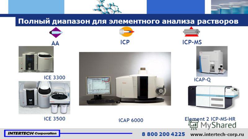 Полный диапазон для элементного анализа растворов AA ICPICP-MS iCE 3300 iCE 3500 iCAP 6000 iCAP-Q Element 2 ICP-MS-HR 8 800 200 4225 www.intertech-corp.ru