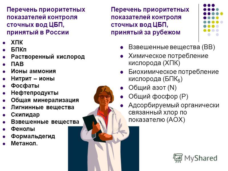 Перечень приоритетных показателей контроля сточных вод ЦБП, принятый в России Взвешенные вещества (ВВ) Химическое потребление кислорода (ХПК) Биохимическое потребление кислорода (БПК 5 ) Общий азот (N) Общий фосфор (Р) Адсорбируемый органически связа