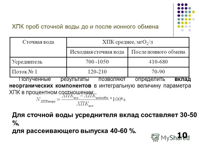 ХПК проб сточной воды до и после ионного обмена Сточная водаХПК среднее, мгО 2 /л Исходная сточная водаПосле ионного обмена Усреднитель700 -1050410-680 Поток 1120-21070-90 Полученные результаты позволяют определить вклад неорганических компонентов в