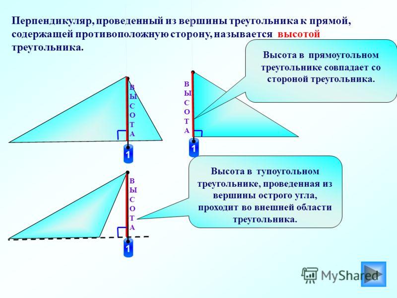1 Перпендикуляр, проведенный из вершины треугольника к прямой, содержащей противоположную сторону, называется высотой треугольника. В Ы С О Т А В Ы С О Т А Высота в прямоугольном треугольнике совпадает со стороной треугольника. Высота в тупоугольном