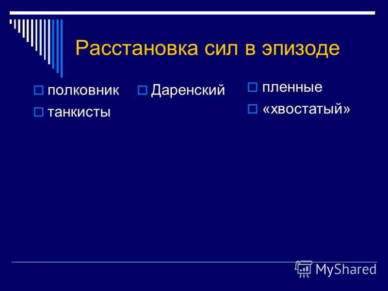 Расстановка сил в эпизоде полковник танкисты Даренский пленные «хвостатый»