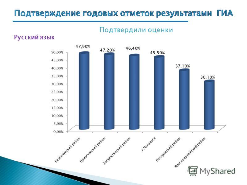 Подтвердили оценки Русский язык