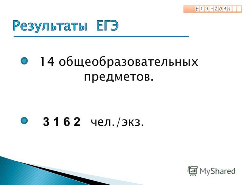 3 1 6 2 ч ел./экз. 14 общеобразовательных предметов.