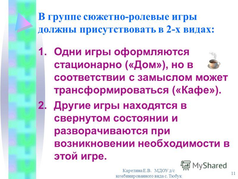 Карелина Е.В. МДОУ д/с комбинированного вида с. Тюбук 11 В группе сюжетно-ролевые игры должны присутствовать в 2-х видах: 1.Одни игры оформляются стационарно («Дом»), но в соответствии с замыслом может трансформироваться («Кафе»). 2.Другие игры наход