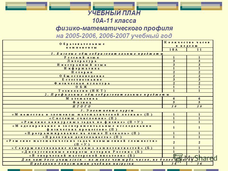 УЧЕБНЫЙ ПЛАН 10А-11 класса физико-математического профиля на 2005-2006, 2006-2007 учебный год