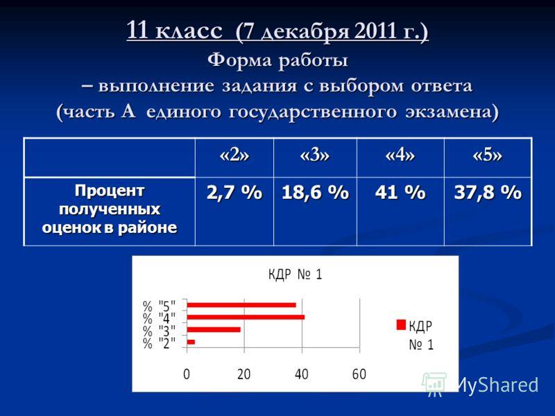 11 класс (7 декабря 2011 г.) Форма работы – выполнение задания с выбором ответа (часть А единого государственного экзамена) «2»«3»«4»«5» Процент полученных оценок в районе 2,7 % 18,6 % 41 % 37,8 %