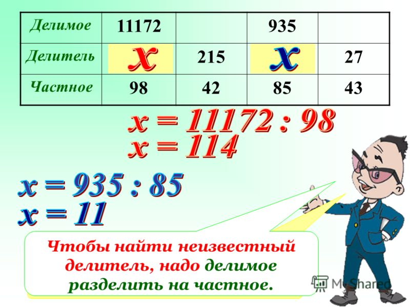Делимое 11172935 Делитель 21527 Частное 98428543 Заполни таблицу. Чтобы найти неизвестный делитель, надо делимое разделить на частное.