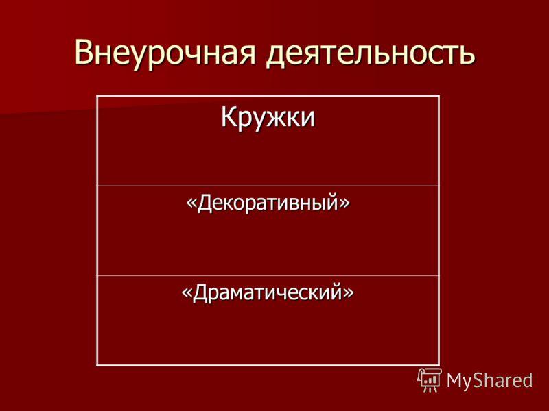 Внеурочная деятельность Кружки «Декоративный» «Драматический»