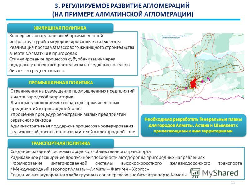 3. РЕГУЛИРУЕМОЕ РАЗВИТИЕ АГЛОМЕРАЦИЙ (НА ПРИМЕРЕ АЛМАТИНСКОЙ АГЛОМЕРАЦИИ) Необходимо разработать Генеральные планы для городов Алматы, Астана и Шымкент с прилегающими к ним территориями Конверсия зон с устаревшей промышленной инфраструктурой в модерн