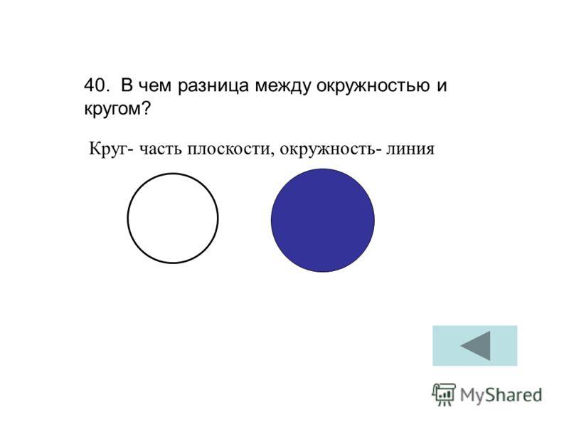40. В чем разница между окружностью и кругом? Круг- часть плоскости, окружность- линия