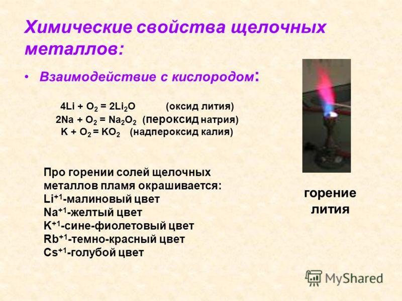 Химические свойства щелочных металлов: Взаимодействие с кислородом : 4Li + O 2 = 2Li 2 O (оксид лития) 2Na + O 2 = Na 2 O 2 ( пероксид натрия) K + O 2 = KO 2 (надпероксид калия) горение лития Про горении солей щелочных металлов пламя окрашивается: Li