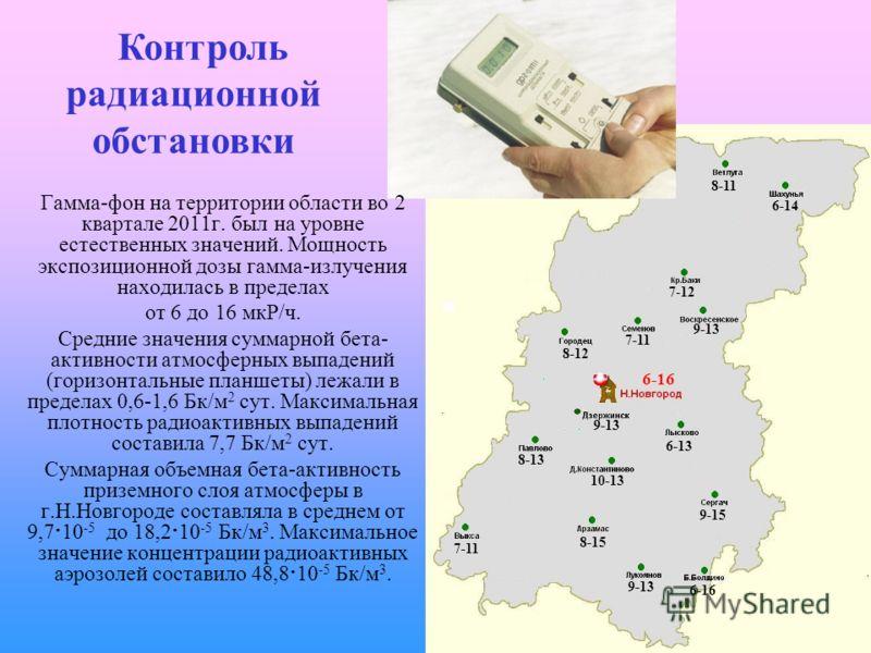 Контроль радиационной обстановки Гамма-фон на территории области во 2 квартале 2011г. был на уровне естественных значений. Мощность экспозиционной дозы гамма-излучения находилась в пределах от 6 до 16 мкР/ч. Средние значения суммарной бета- активност