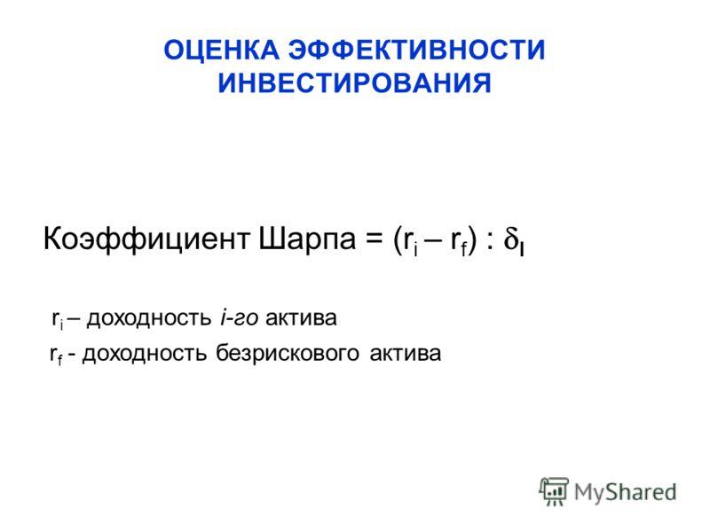 ОЦЕНКА ЭФФЕКТИВНОСТИ ИНВЕСТИРОВАНИЯ Коэффициент Шарпа = (r i – r f ) : I r i – доходность i-го актива r f - доходность безрискового актива