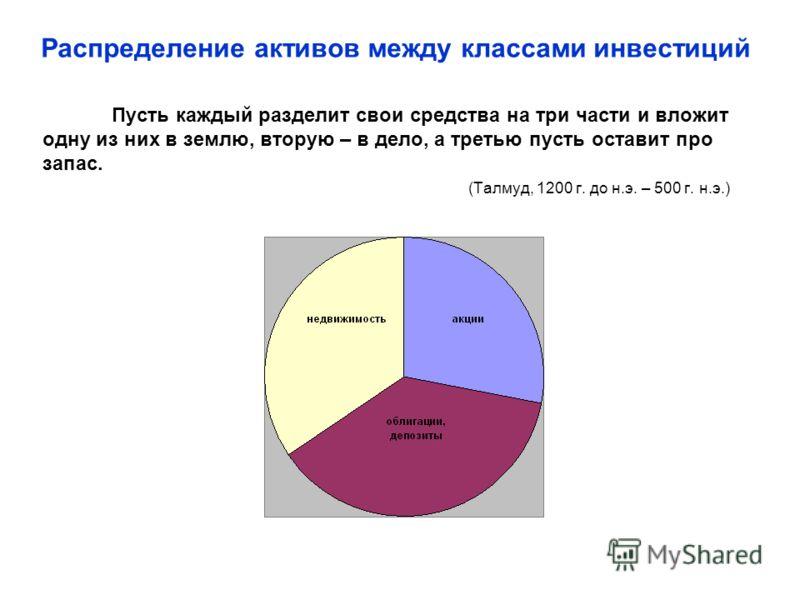 Распределение активов между классами инвестиций Пусть каждый разделит свои средства на три части и вложит одну из них в землю, вторую – в дело, а третью пусть оставит про запас. (Талмуд, 1200 г. до н.э. – 500 г. н.э.)