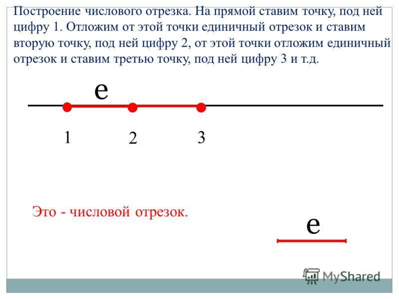е 1 2 3 Это - числовой отрезок. е