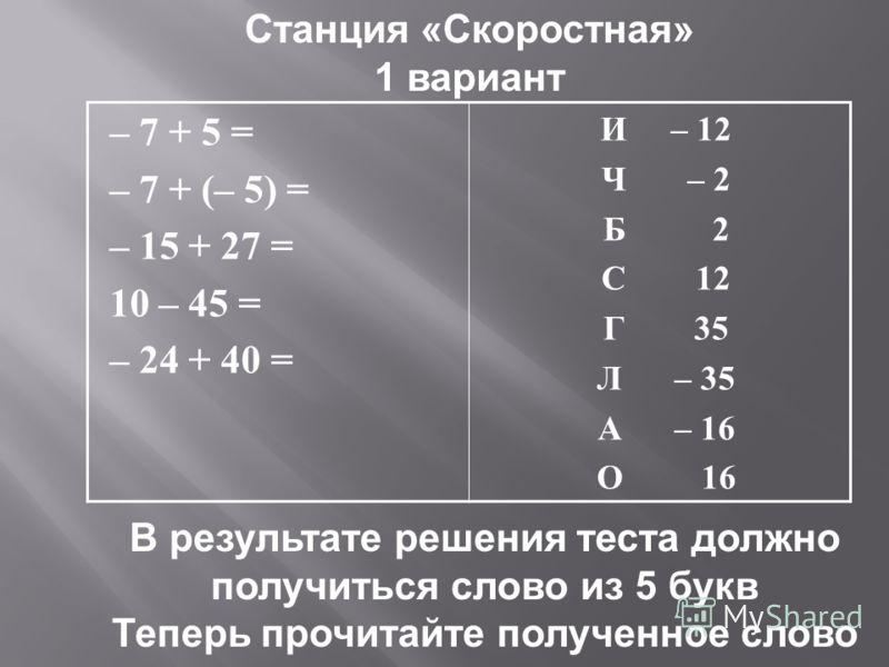 – 7 + 5 = – 7 + (– 5) = – 15 + 27 = 10 – 45 = – 24 + 40 = И – 12 Ч – 2 Б 2 С 12 Г 35 Л – 35 А – 16 О 16 Станция «Скоростная» 1 вариант В результате решения теста должно получиться слово из 5 букв Теперь прочитайте полученное слово